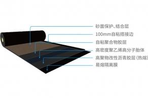 YT-510聚乙烯胎预铺增强型防水卷材